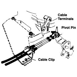 Throttle & Clutch Connection Kit image