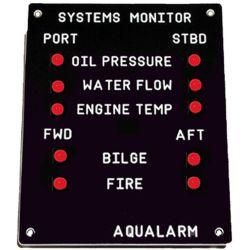 ASM Visual Indicator Panel Only - Single Engines image