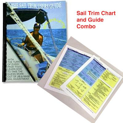 Sail Trim Chart and Guide Combo image